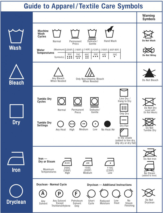 Fabrics Washing Instructions Jersey Fashion